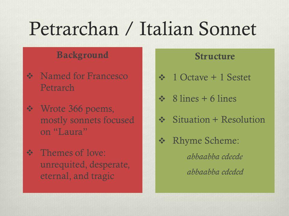 Petrarchan / Italian Sonnet