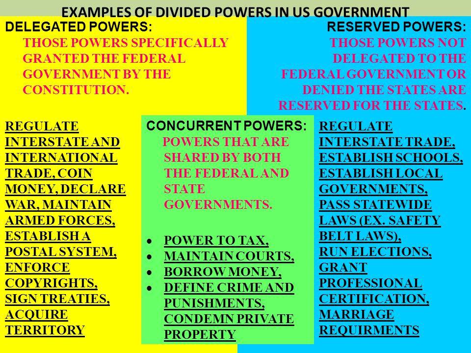 EXAMPLES OF DIVIDED POWERS IN US GOVERNMENT