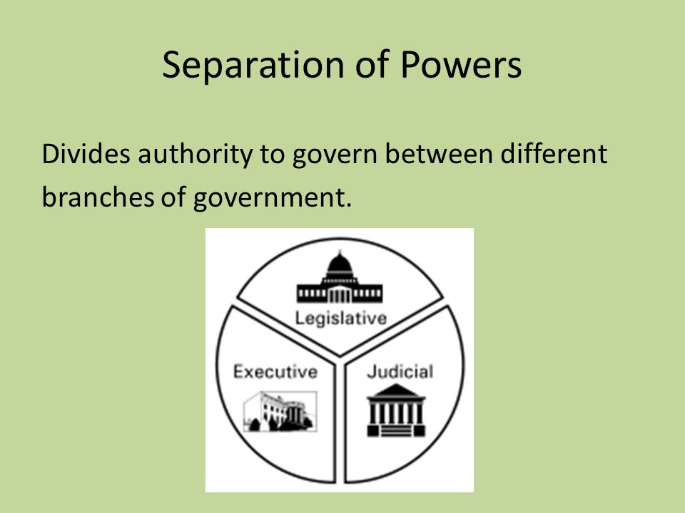 Separation of Powers Divides authority to govern between different