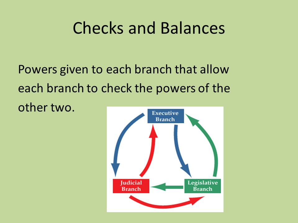 Checks and Balances Powers given to each branch that allow