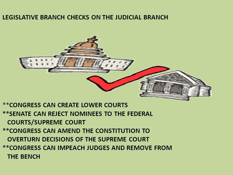 LEGISLATIVE BRANCH CHECKS ON THE JUDICIAL BRANCH