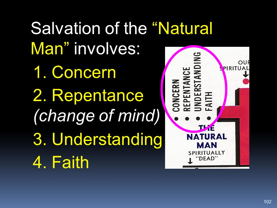 Salvation of the Natural Man involves: