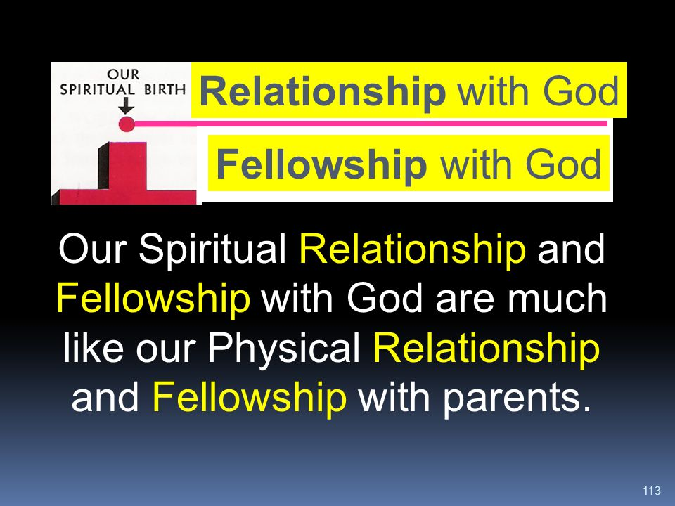 Relationship with God Fellowship with God.