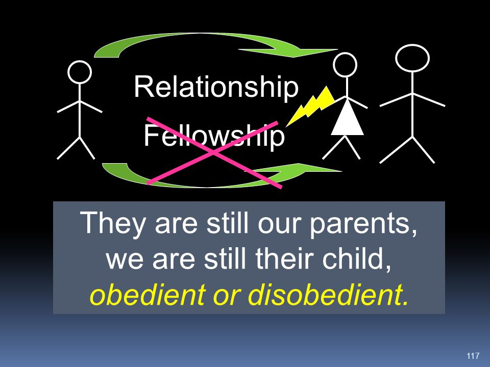 Disobedience can affect our Fellowship, but not our Relationship.