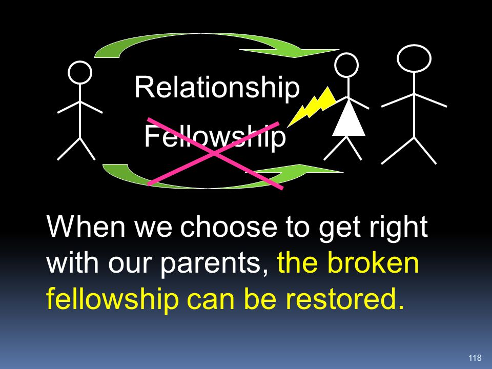 Relationship Fellowship.