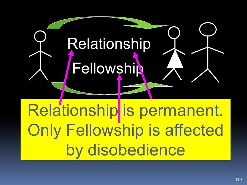 Relationship is permanent. Only Fellowship is affected by disobedience