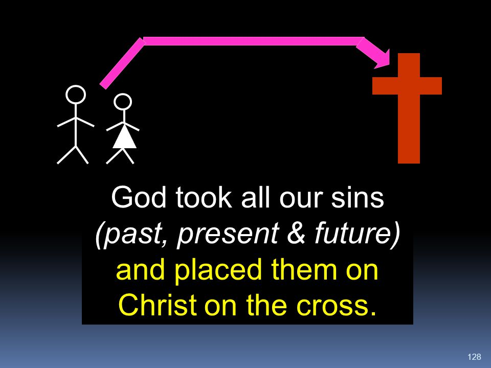 God took all our sins (past, present & future) and placed them on Christ on the cross.