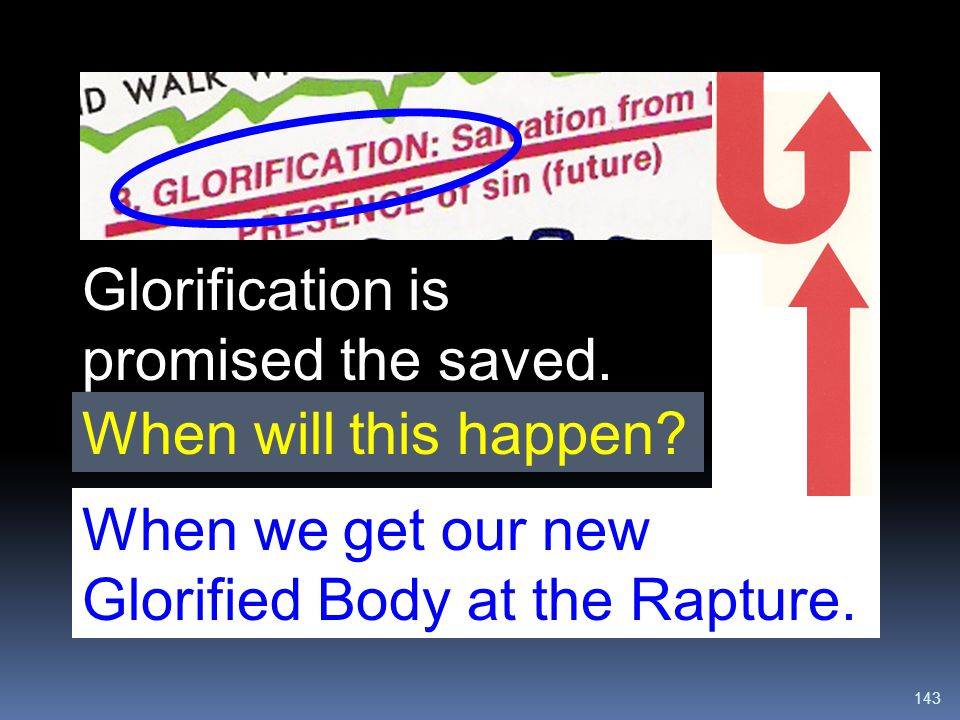 Glorification is promised the saved. (Rom. 8:30)