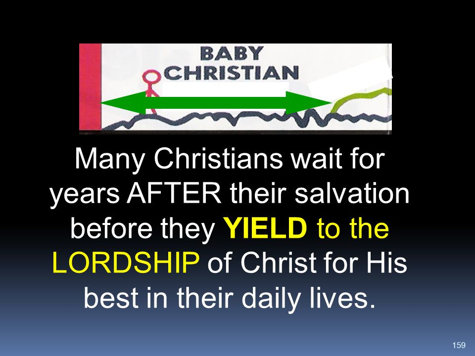 Many Christians wait for years AFTER their salvation before they YIELD to the LORDSHIP of Christ for His best in their daily lives.