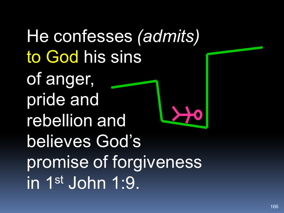 He confesses (admits) to God his sins