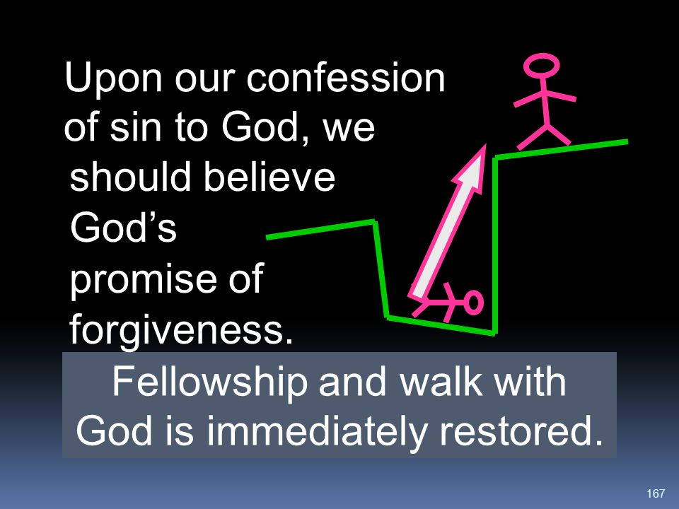 Fellowship and walk with God is immediately restored.