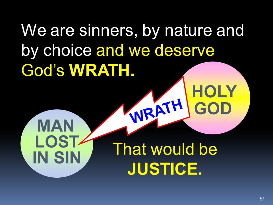 We are sinners, by nature and by choice and we deserve God's WRATH.