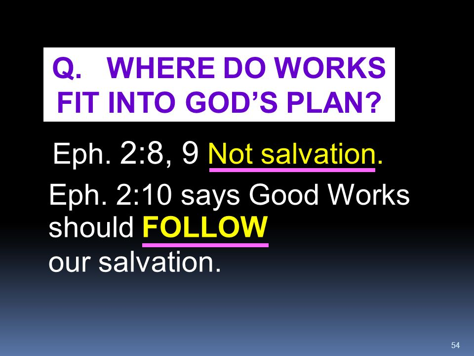 Q. WHERE DO WORKS FIT INTO GOD'S PLAN