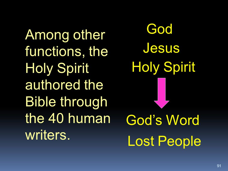 God Among other functions, the Holy Spirit authored the Bible through the 40 human writers. Jesus.