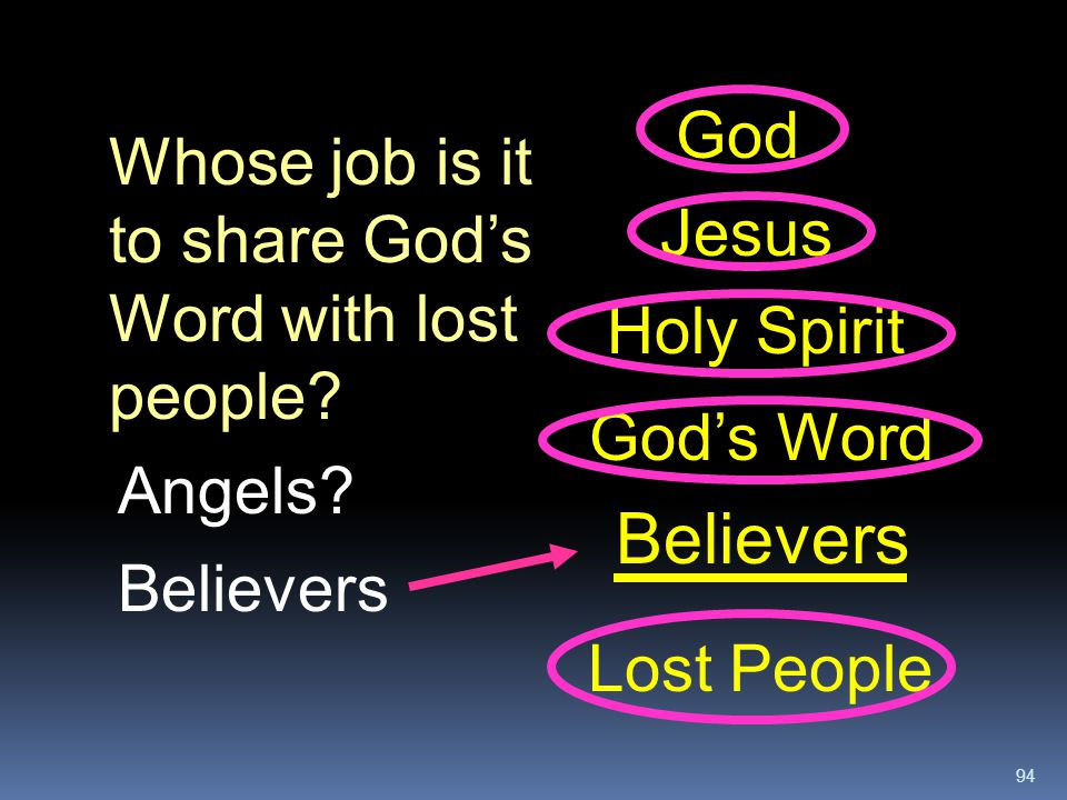 Believers God Whose job is it to share God's Word with lost people