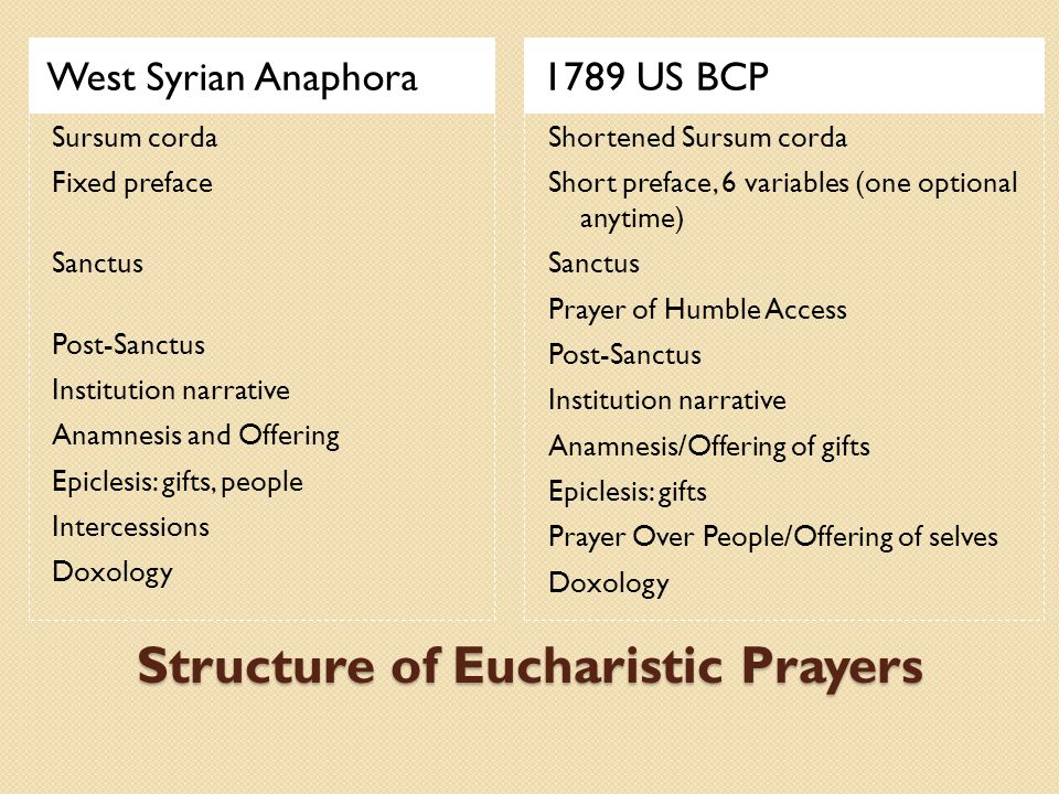 Structure of Eucharistic Prayers