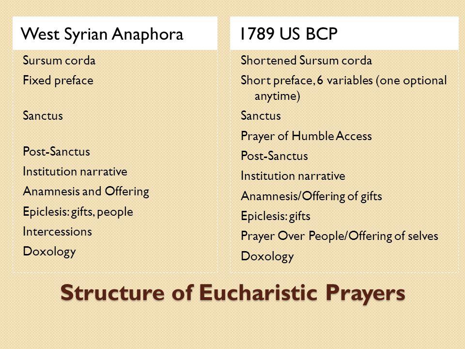 Structure of Eucharistic Prayers