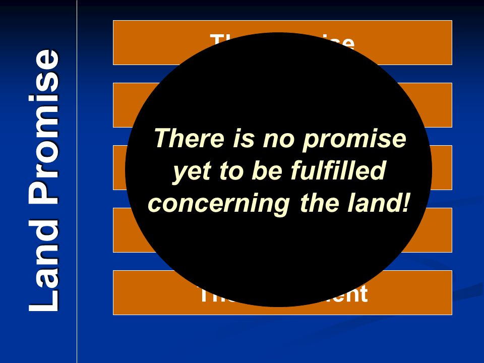 Land Promise There is no promise yet to be fulfilled