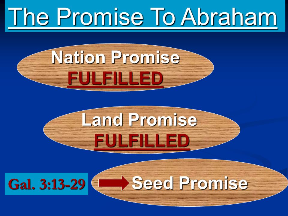 The Promise To Abraham Nation Promise FULFILLED Land Promise FULFILLED