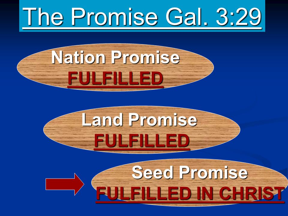 The Promise Gal. 3:29 Nation Promise FULFILLED Land Promise FULFILLED