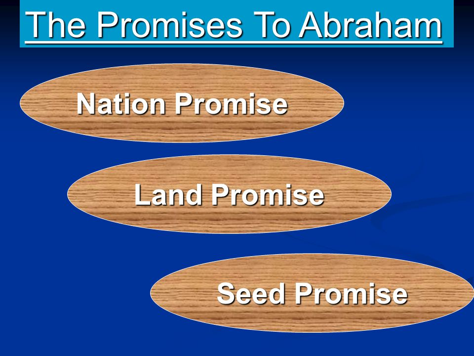 The Promises To Abraham