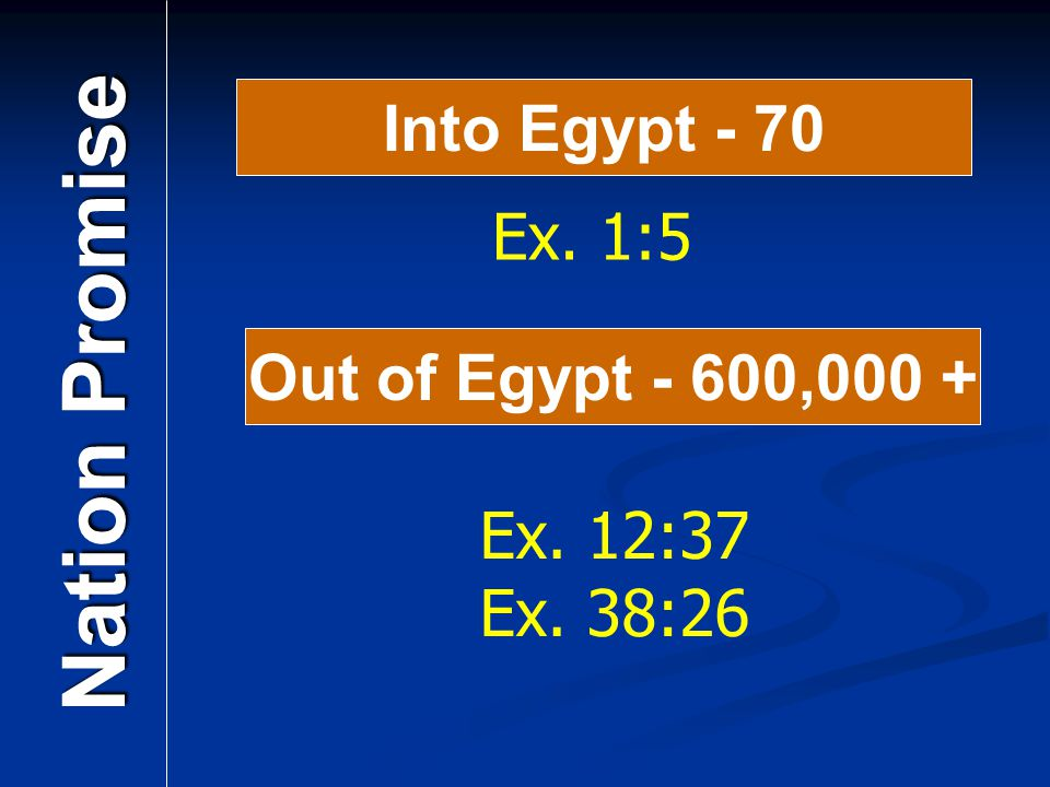 Nation Promise Into Egypt - 70 Ex. 1:5 Out of Egypt - 600,000 +