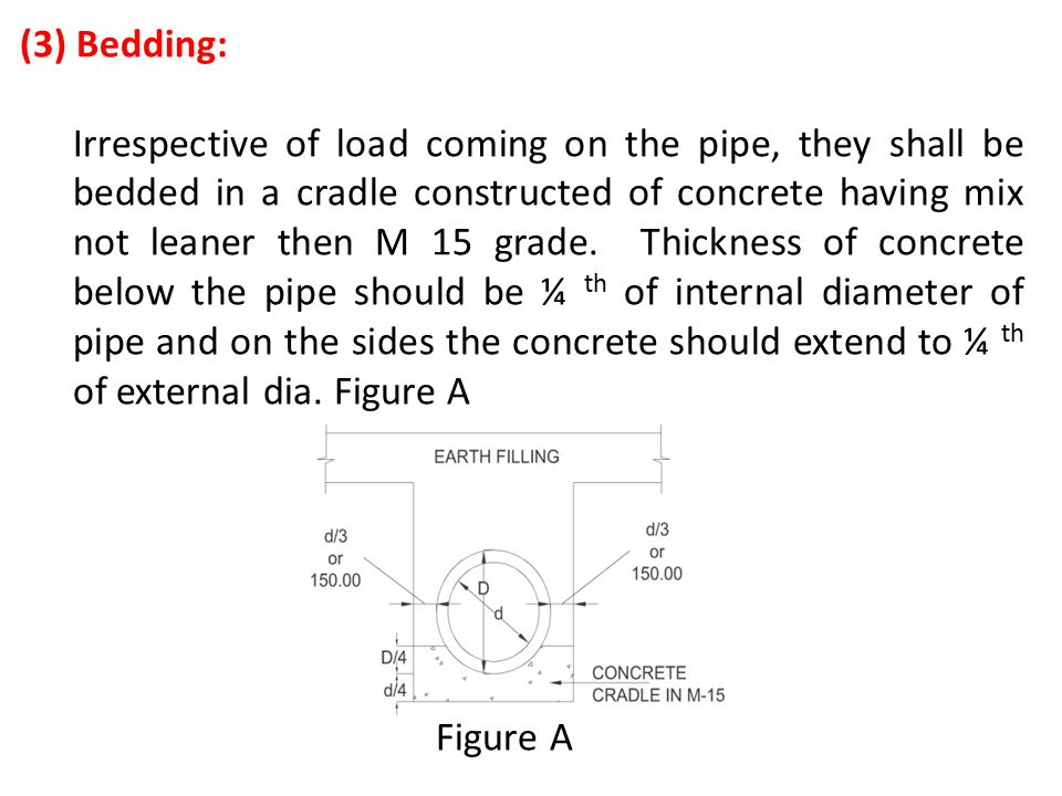 (3) Bedding: