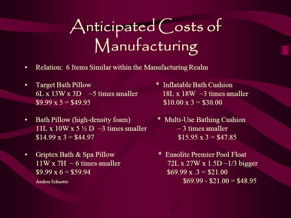 Anticipated Costs of Manufacturing