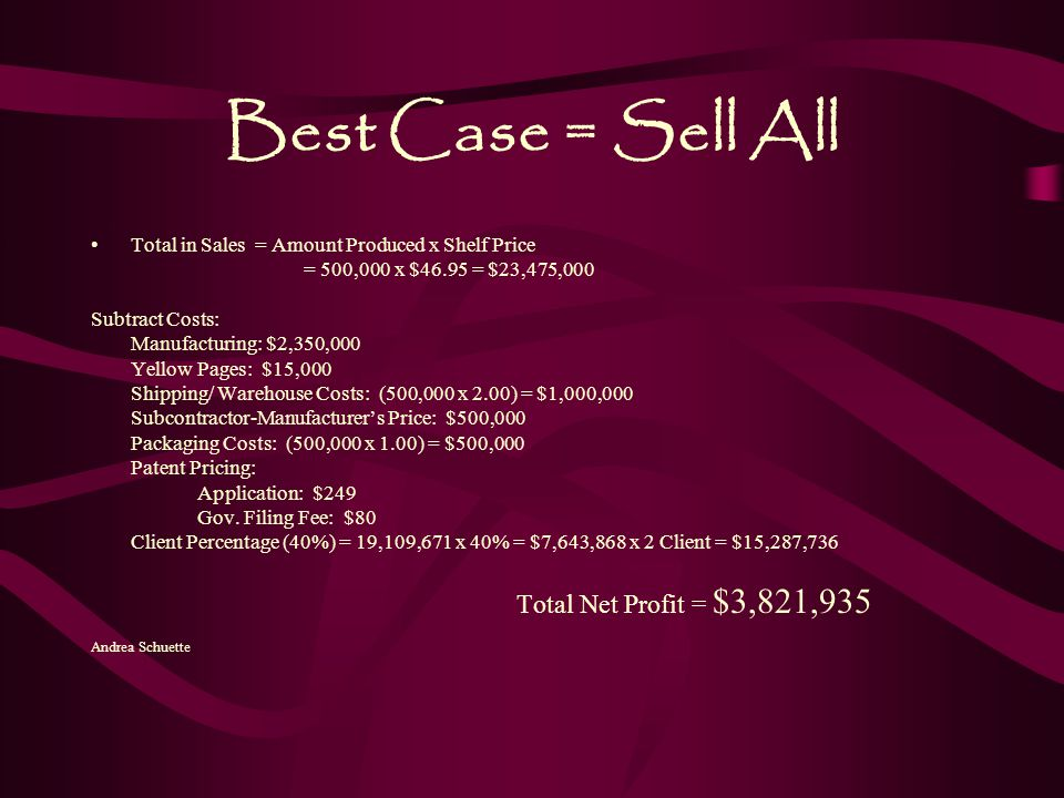 Best Case = Sell All Total in Sales = Amount Produced x Shelf Price