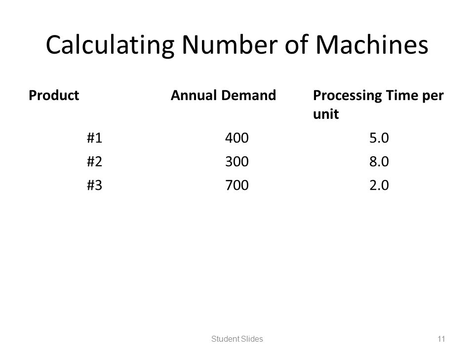 Calculating Number of Machines