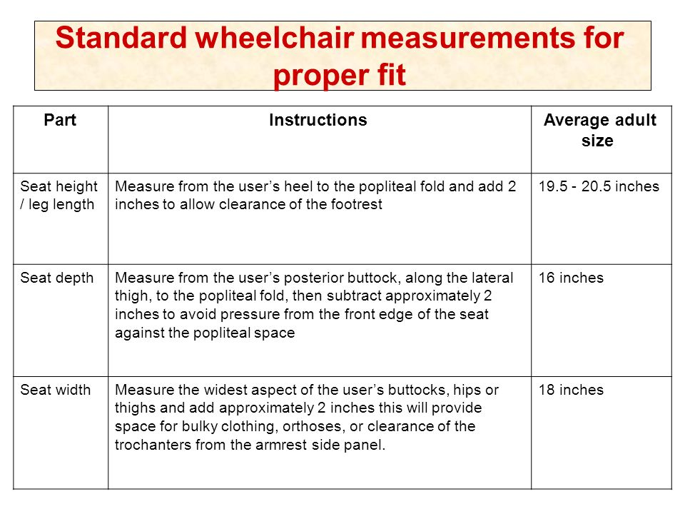 Standard wheelchair measurements for proper fit
