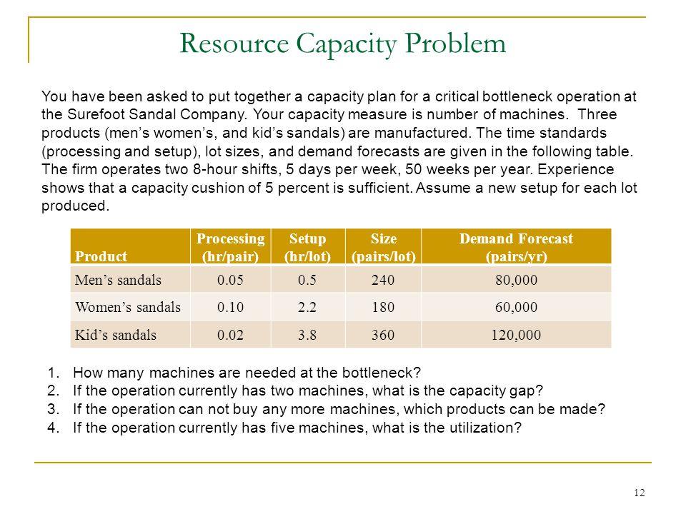 Resource Capacity Problem