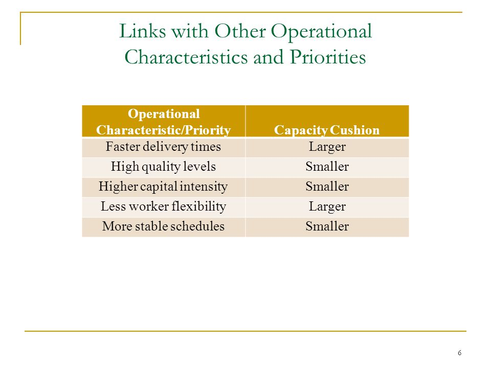 Links with Other Operational Characteristics and Priorities
