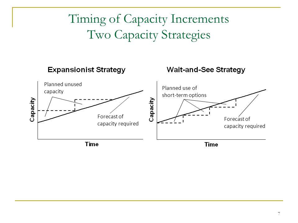 Timing of Capacity Increments Two Capacity Strategies