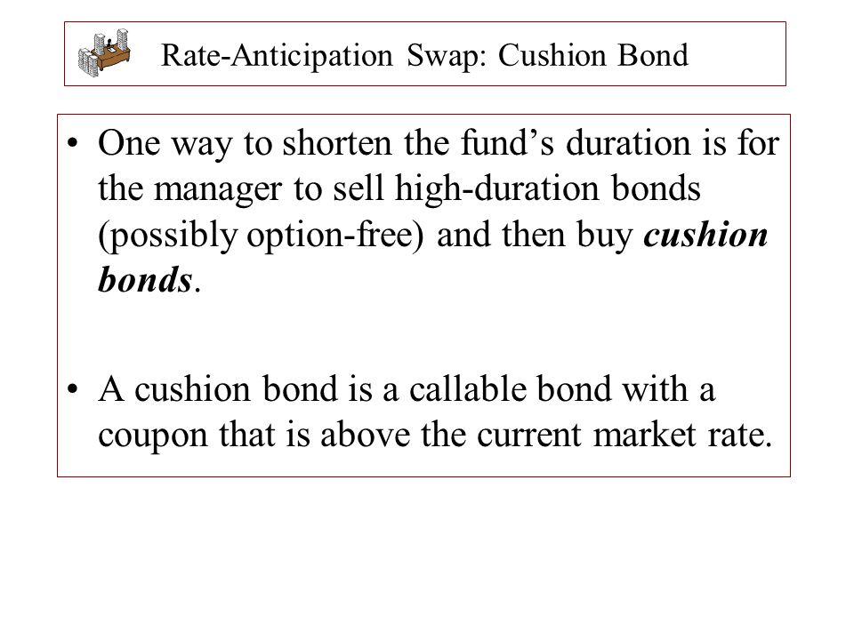 Rate-Anticipation Swap: Cushion Bond