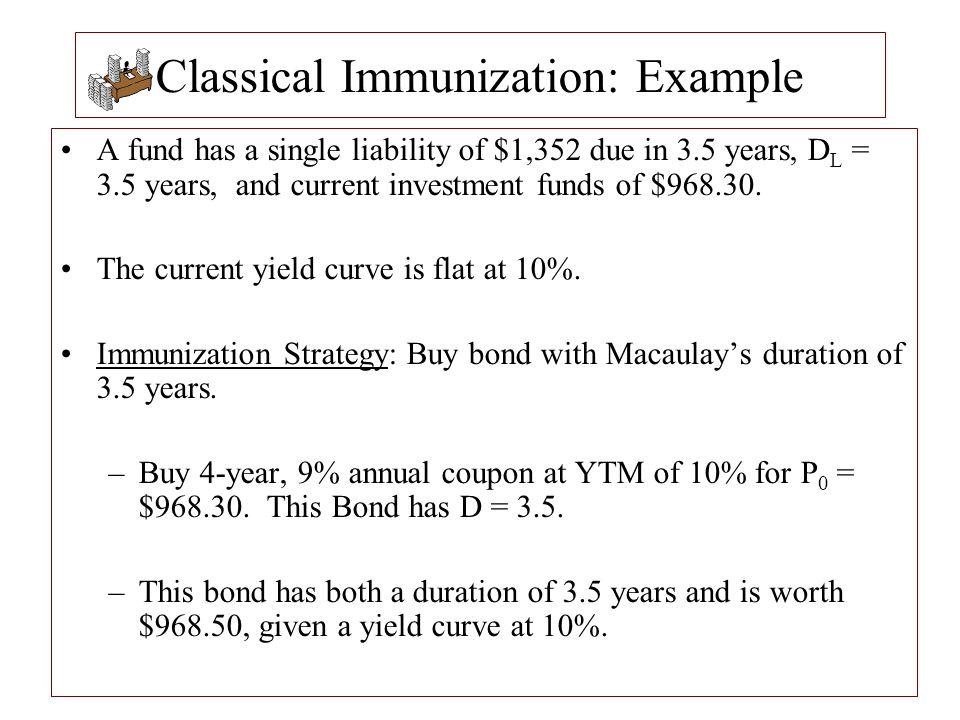 Classical Immunization: Example