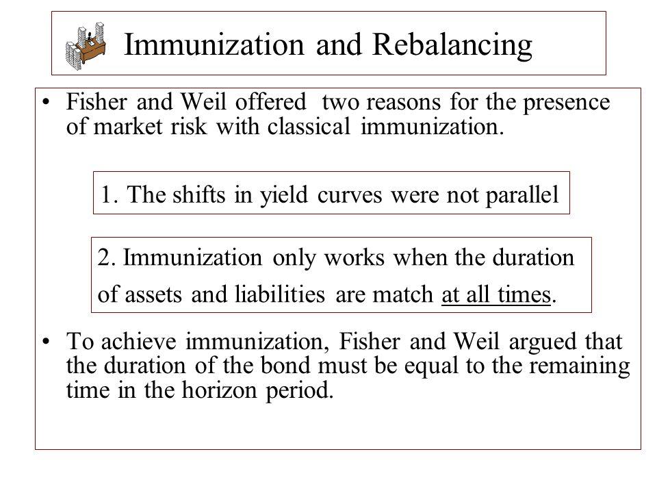Immunization and Rebalancing