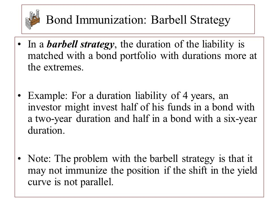 Bond Immunization: Barbell Strategy