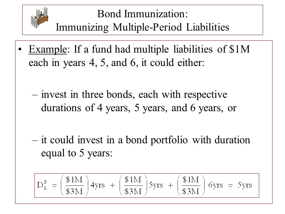 Bond Immunization: Immunizing Multiple-Period Liabilities