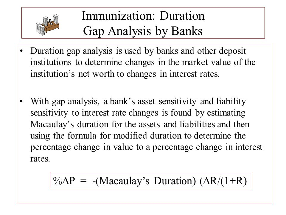 Immunization: Duration Gap Analysis by Banks
