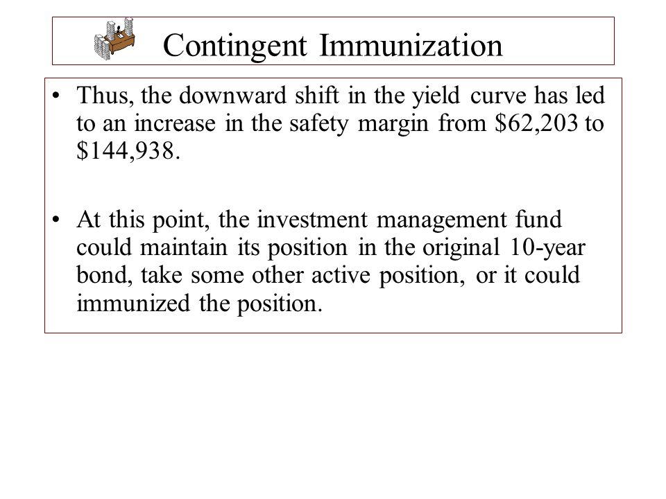 Contingent Immunization