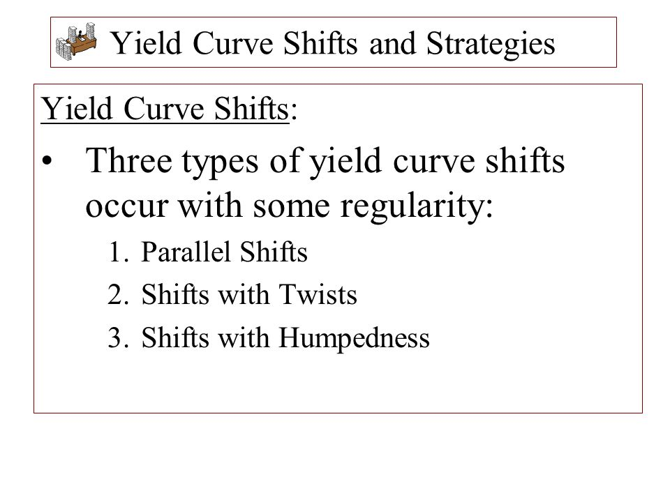 Yield Curve Shifts and Strategies