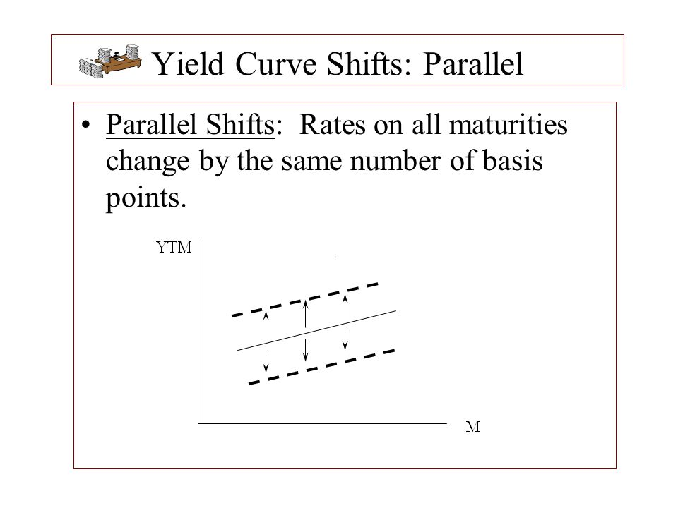 Yield Curve Shifts: Parallel