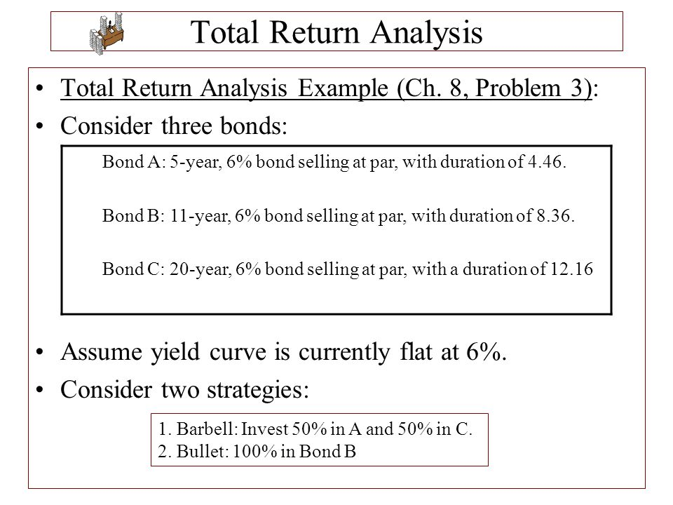 Total Return Analysis Total Return Analysis Example (Ch. 8, Problem 3): Consider three bonds: Assume yield curve is currently flat at 6%.
