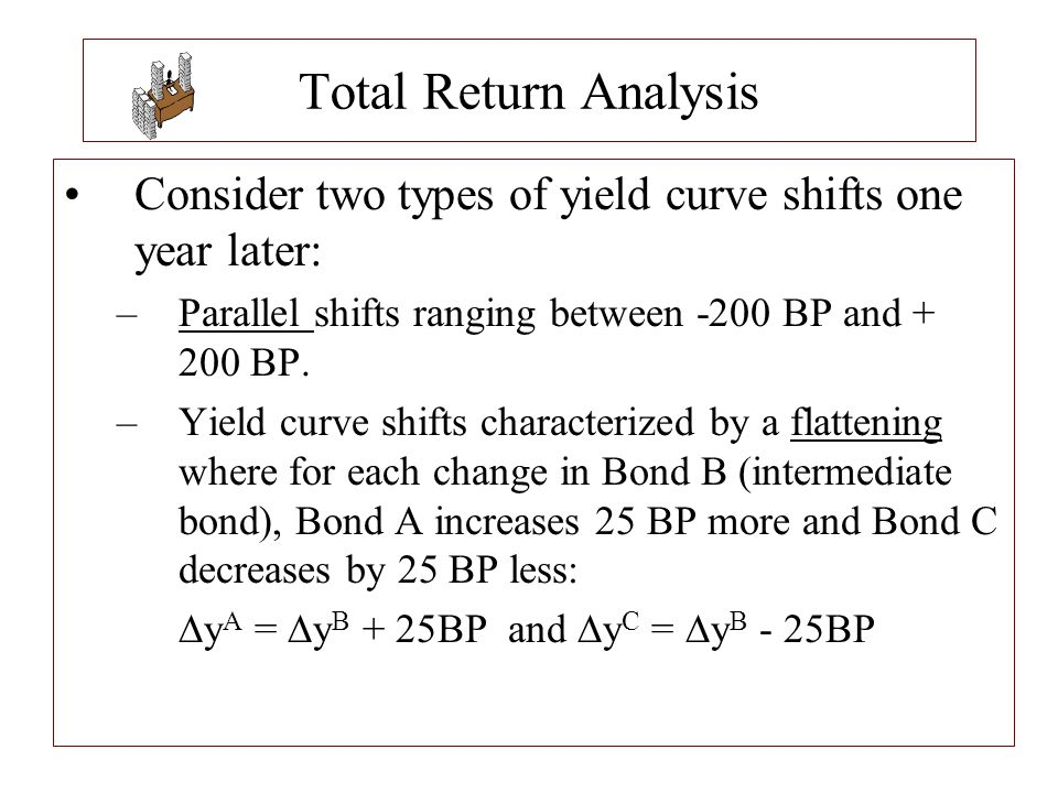 Total Return Analysis Consider two types of yield curve shifts one year later: Parallel shifts ranging between -200 BP and + 200 BP.