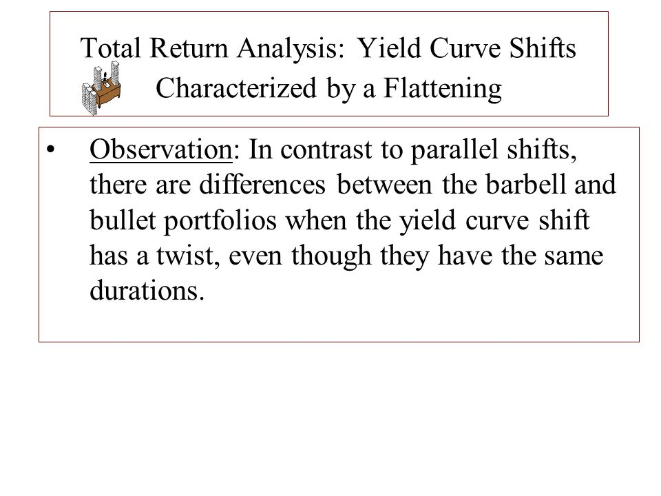 Total Return Analysis: Yield Curve Shifts Characterized by a Flattening