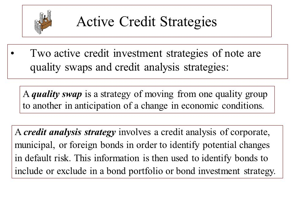 Active Credit Strategies
