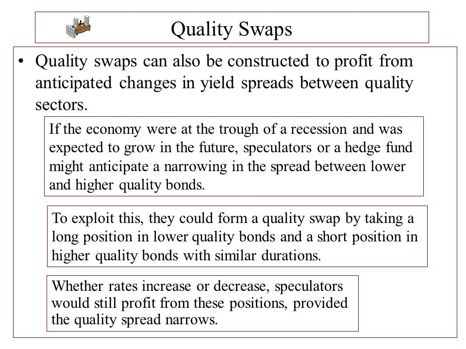 Quality Swaps Quality swaps can also be constructed to profit from anticipated changes in yield spreads between quality sectors.