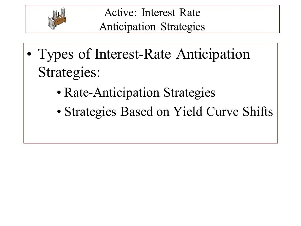 Active: Interest Rate Anticipation Strategies
