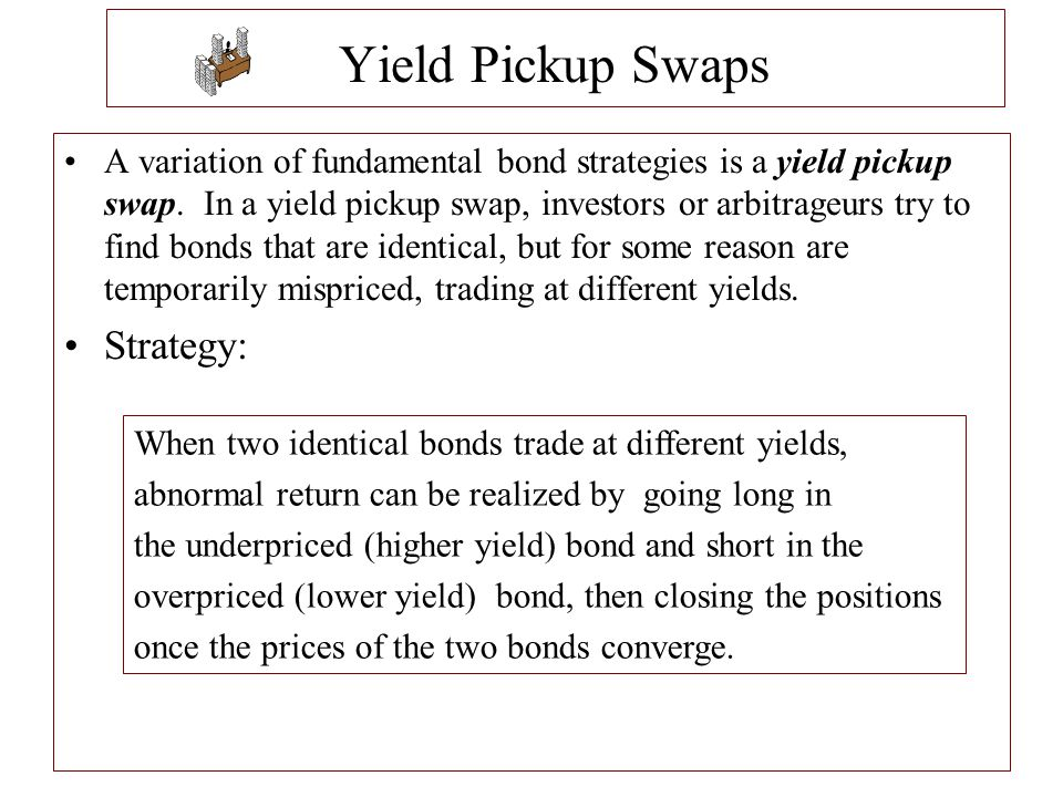 Yield Pickup Swaps Strategy: